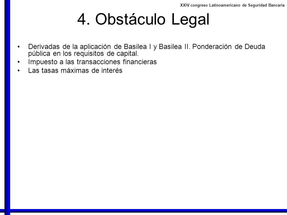 XXIV congreso Latinoamericano de Seguridad Bancaria 4. Obstáculo Legal Derivadas de la aplicación de Basilea I y Basilea II. Ponderación de Deuda públ