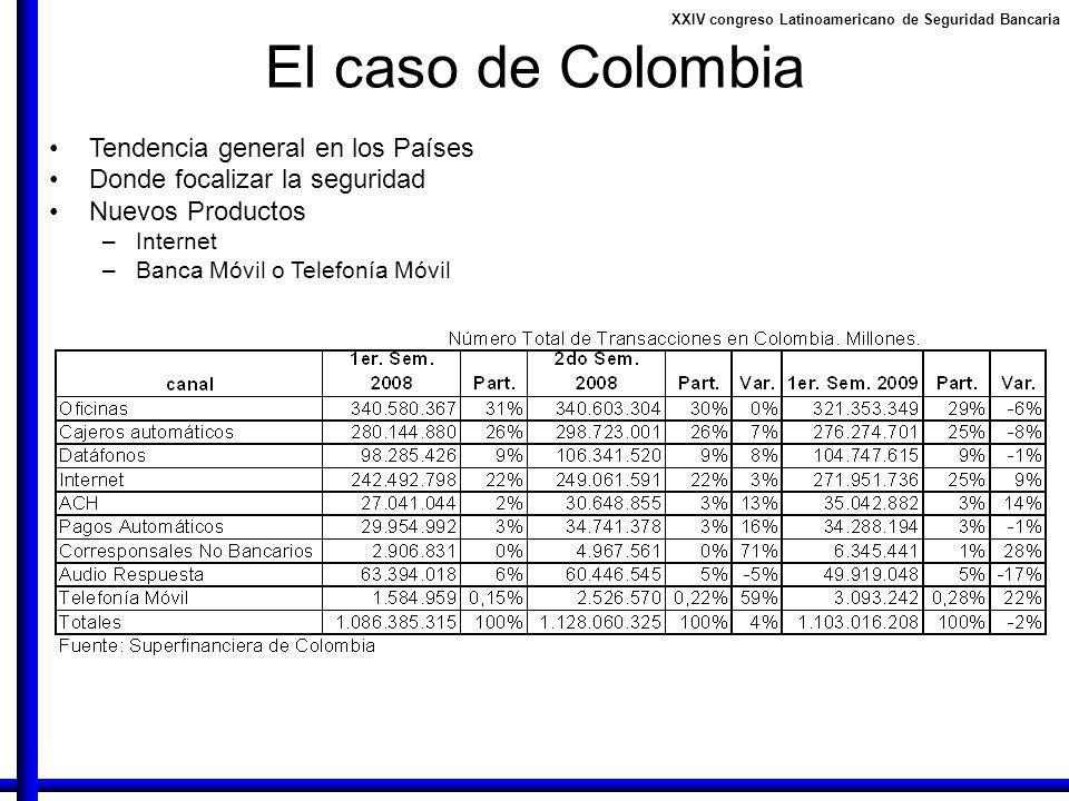 XXIV congreso Latinoamericano de Seguridad Bancaria El caso de Colombia Tendencia general en los Países Donde focalizar la seguridad Nuevos Productos