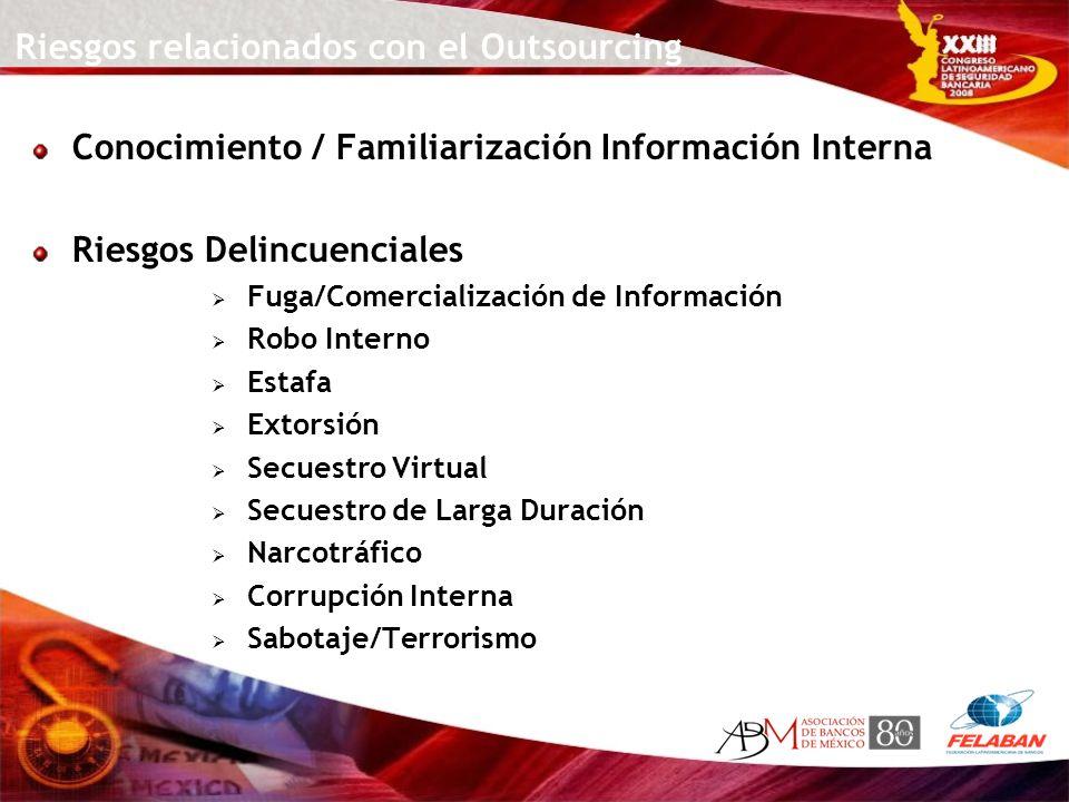 Conocimiento / Familiarización Información Interna Riesgos Delincuenciales Fuga/Comercialización de Información Robo Interno Estafa Extorsión Secuestr
