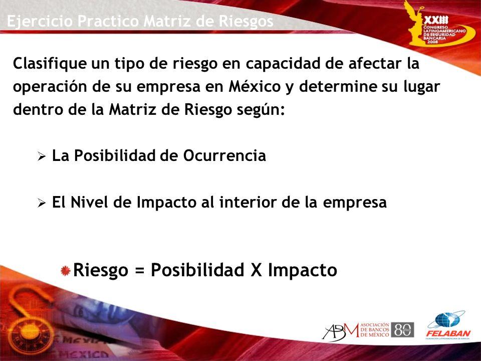 Ejercicio Practico Matriz de Riesgos Clasifique un tipo de riesgo en capacidad de afectar la operación de su empresa en México y determine su lugar de