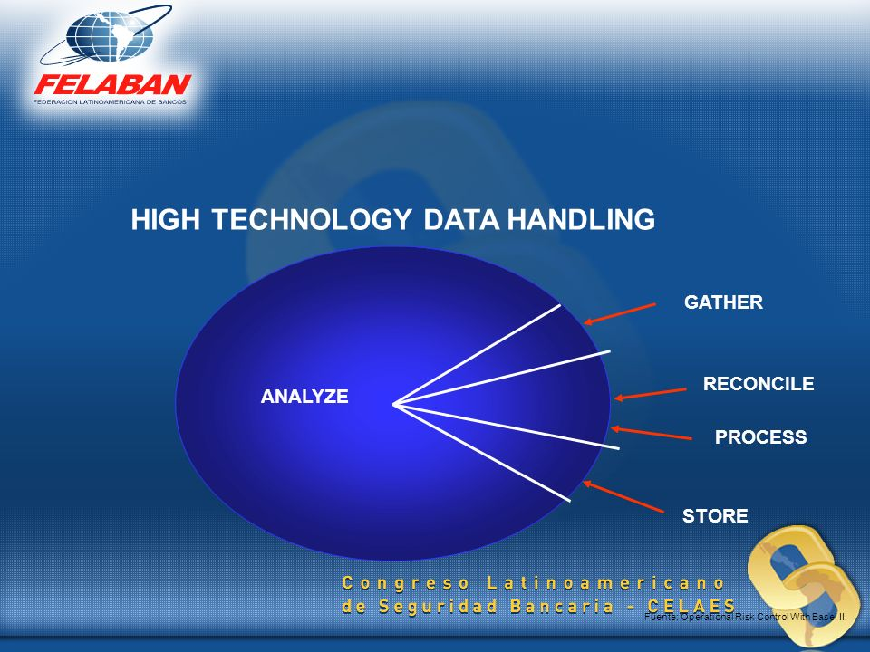 STORE PROCESS RECONCILE GATHER HIGH TECHNOLOGY DATA HANDLING ANALYZE Fuente: Operational Risk Control With Basel II.