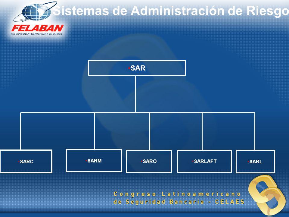 Sistemas de Administración de Riesgos SAR SARC SARM SAROSARLAFT SARL