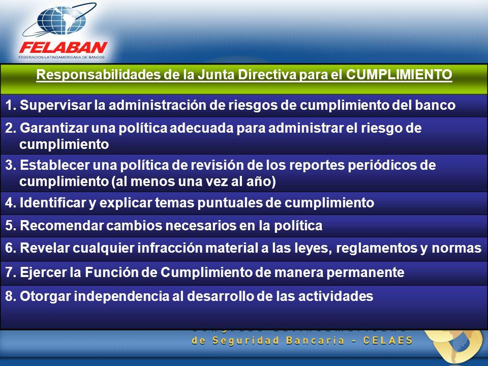 Responsabilidades de la Junta Directiva para el CUMPLIMIENTO 1. Supervisar la administración de riesgos de cumplimiento del banco 2. Garantizar una po