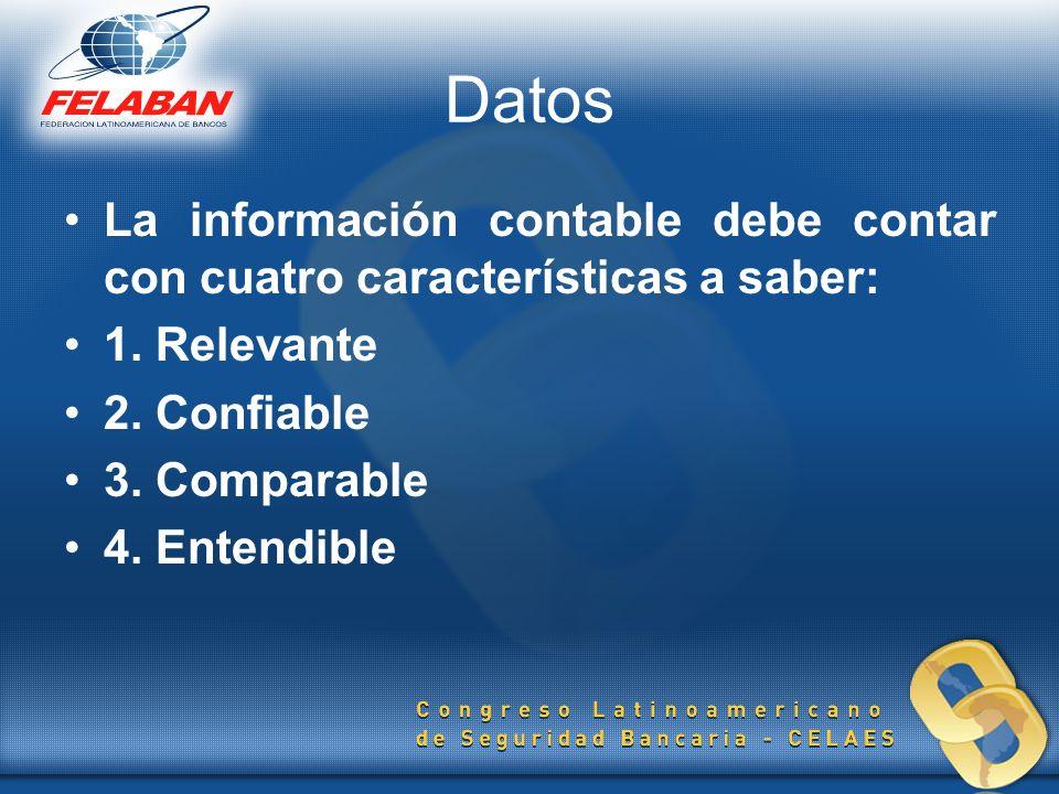La información contable debe contar con cuatro características a saber: 1. Relevante 2. Confiable 3. Comparable 4. Entendible Datos