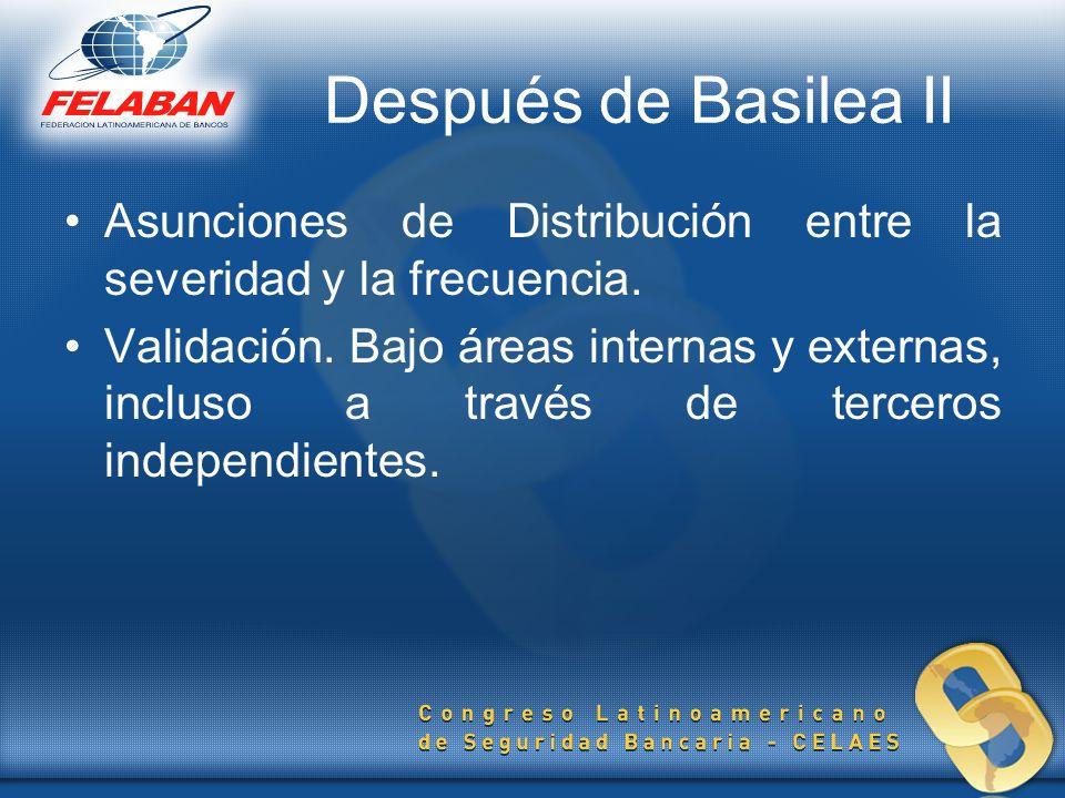 Después de Basilea II Asunciones de Distribución entre la severidad y la frecuencia. Validación. Bajo áreas internas y externas, incluso a través de t