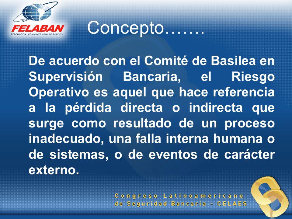 Concepto……. De acuerdo con el Comité de Basilea en Supervisión Bancaria, el Riesgo Operativo es aquel que hace referencia a la pérdida directa o indir