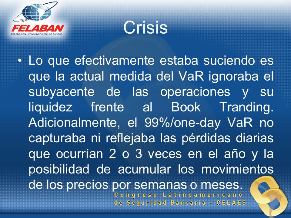 Crisis Lo que efectivamente estaba suciendo es que la actual medida del VaR ignoraba el subyacente de las operaciones y su liquidez frente al Book Tra