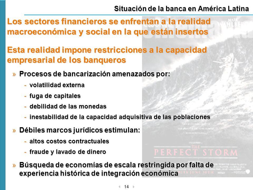 14 Situación de la banca en América Latina Los sectores financieros se enfrentan a la realidad macroeconómica y social en la que están insertos Esta r
