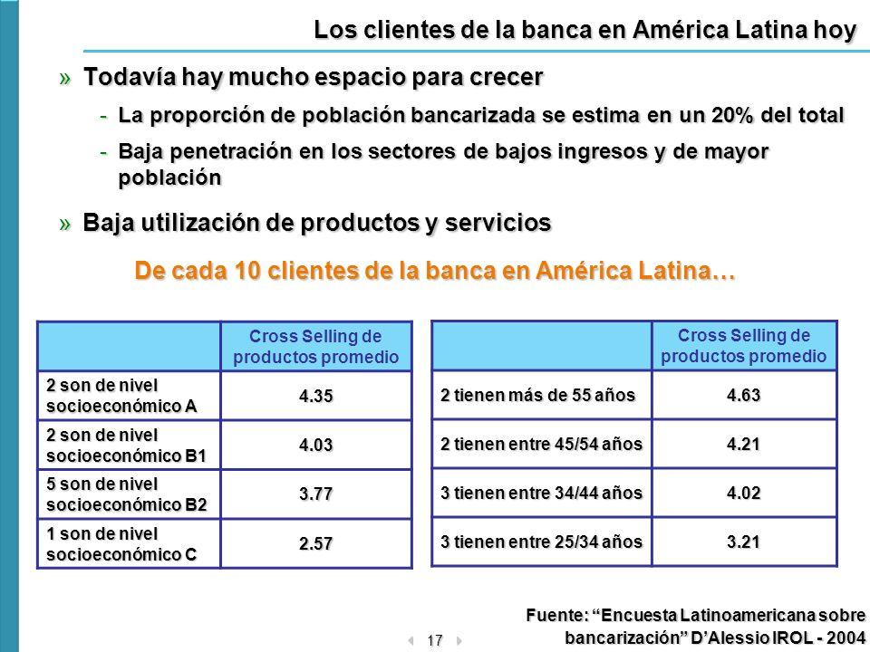 17 Los clientes de la banca en América Latina hoy »Todavía hay mucho espacio para crecer -La proporción de población bancarizada se estima en un 20% d