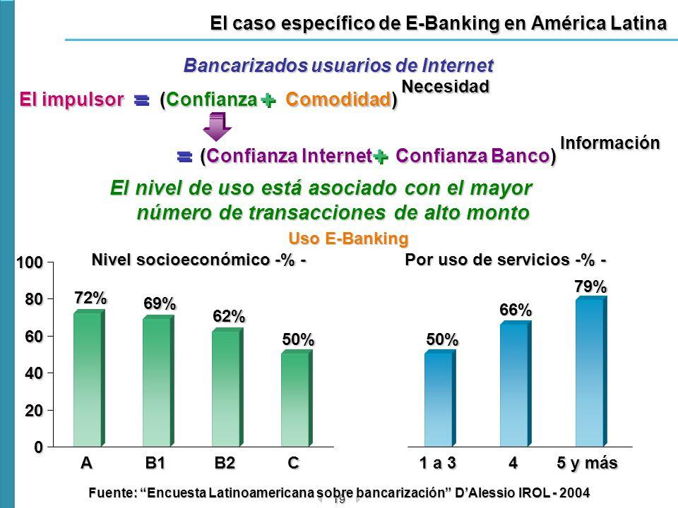 19 El caso específico de E-Banking en América Latina Bancarizados usuarios de Internet El nivel de uso está asociado con el mayor número de transaccio