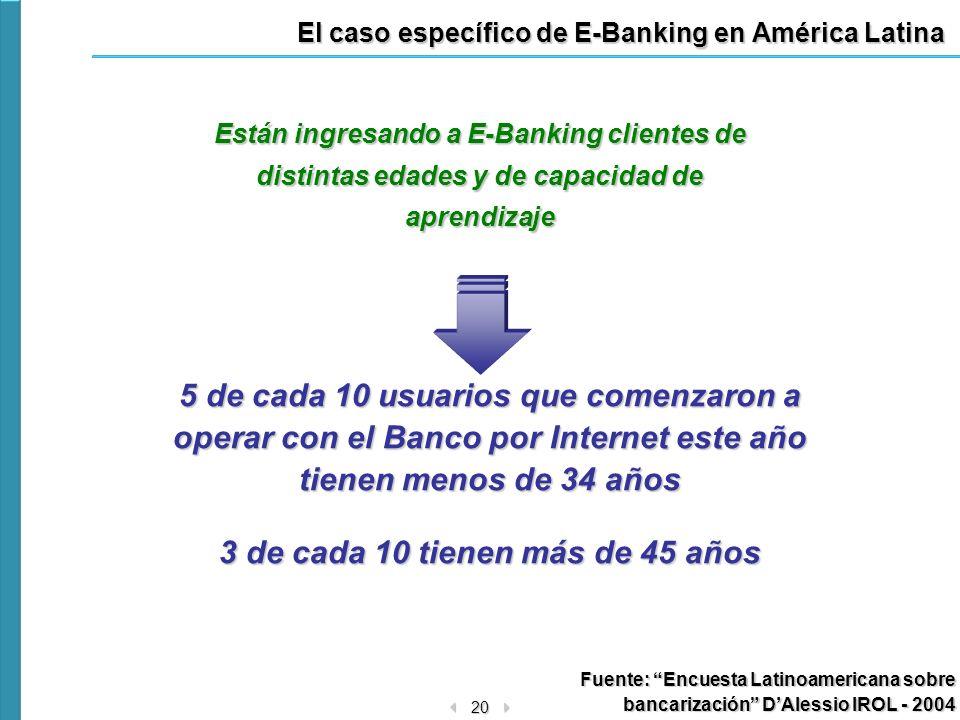 20 El caso específico de E-Banking en América Latina Están ingresando a E-Banking clientes de distintas edades y de capacidad de aprendizaje 5 de cada