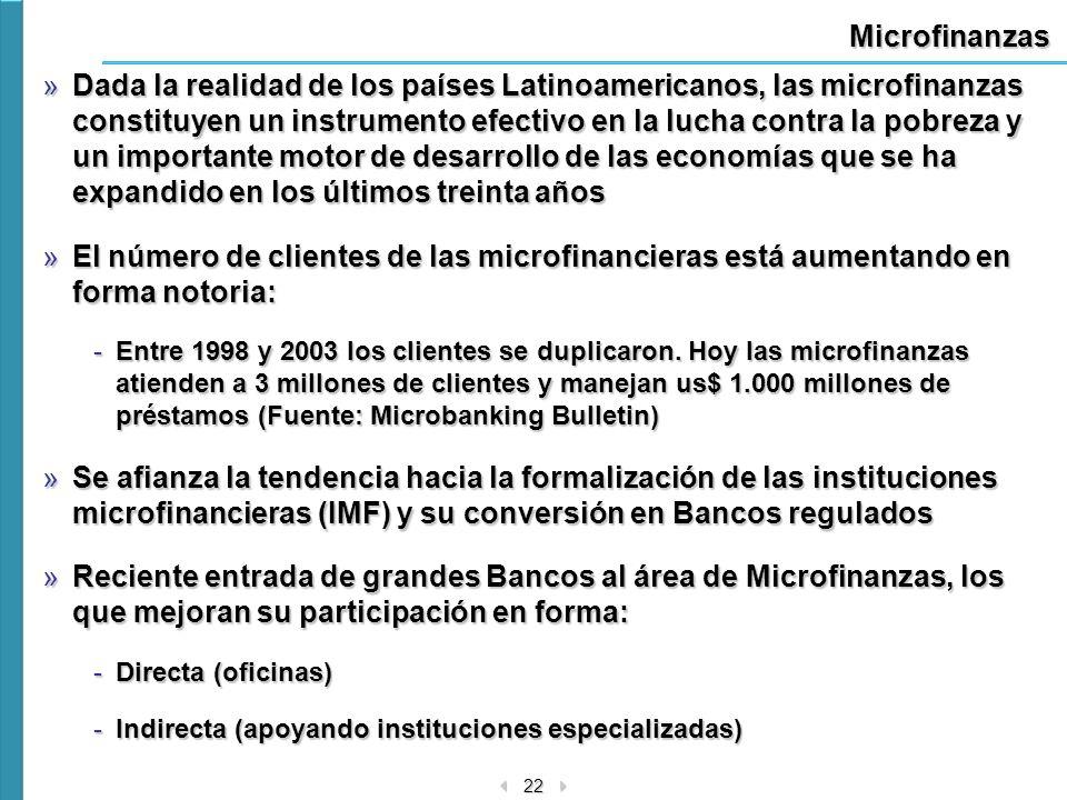 22 Microfinanzas »Dada la realidad de los países Latinoamericanos, las microfinanzas constituyen un instrumento efectivo en la lucha contra la pobreza