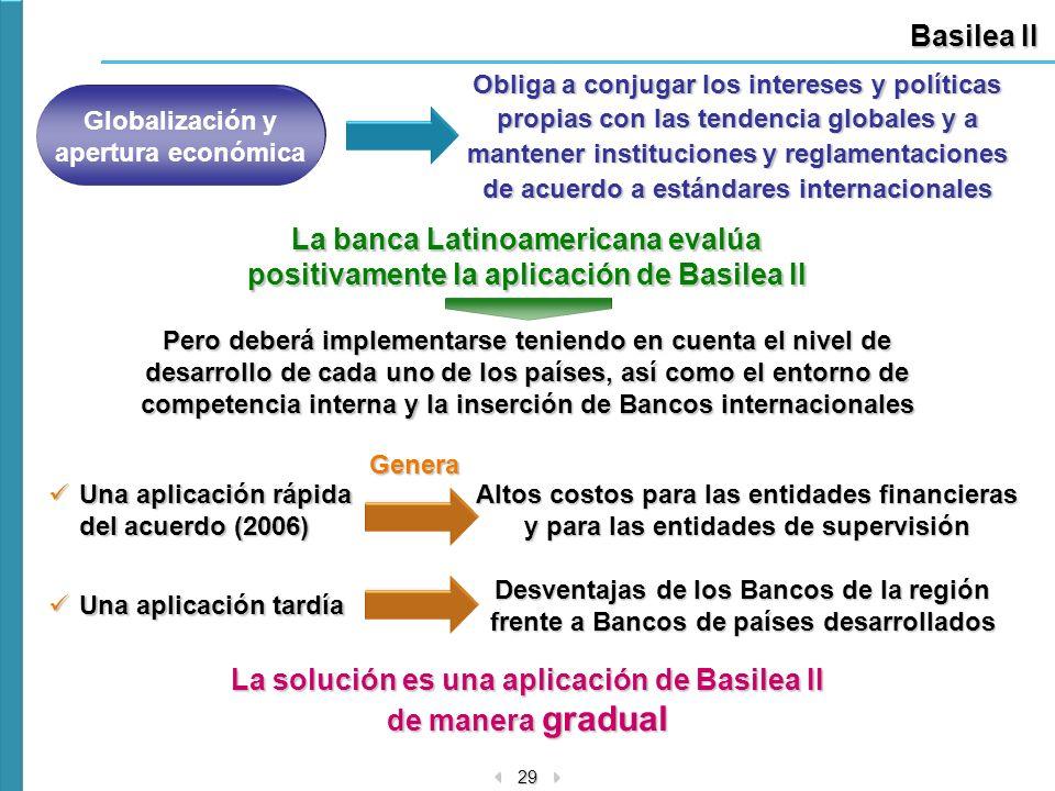 29 Basilea II Globalización y apertura económica Obliga a conjugar los intereses y políticas propias con las tendencia globales y a mantener instituci