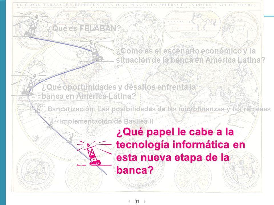 31 ¿Cómo es el escenario económico y la situación de la banca en América Latina? ¿Qué oportunidades y desafíos enfrenta la banca en América Latina? ¿Q