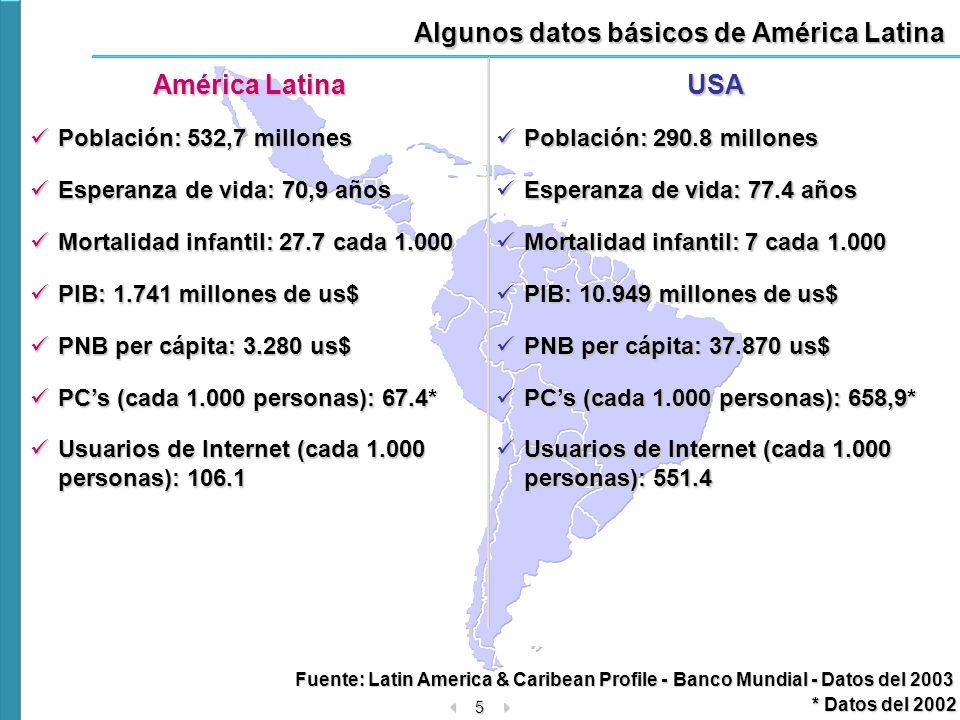 5 Algunos datos básicos de América Latina Fuente: Latin America & Caribean Profile - Banco Mundial - Datos del 2003 * Datos del 2002 América Latina Po