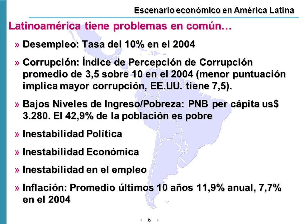 6 Escenario económico en América Latina Latinoamérica tiene problemas en común… »Desempleo: Tasa del 10% en el 2004 »Corrupción: Índice de Percepción