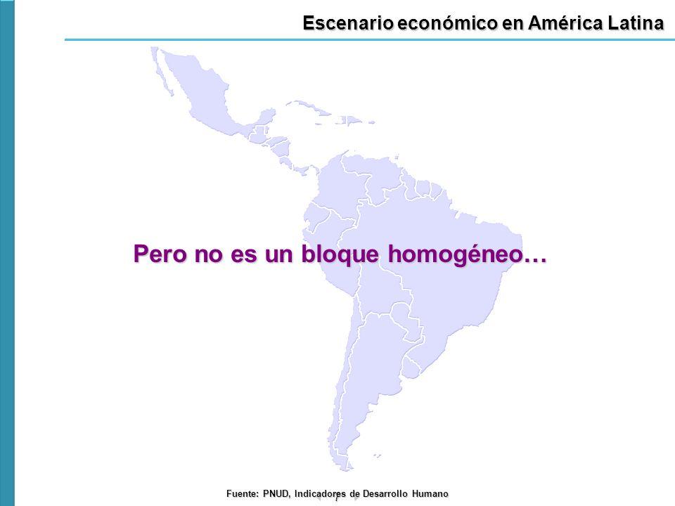 7 Escenario económico en América Latina Pero no es un bloque homogéneo… Fuente: PNUD, Indicadores de Desarrollo Humano