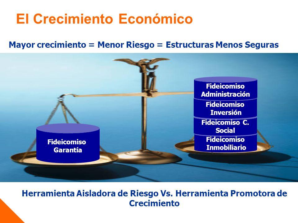 El Crecimiento Económico Fideicomiso Inmobiliario Fideicomiso C.