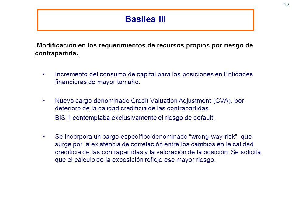 12 Incremento del consumo de capital para las posiciones en Entidades financieras de mayor tamaño. Nuevo cargo denominado Credit Valuation Adjustment