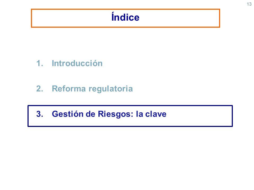 13 1.Introducción 2.Reforma regulatoria 3. Gestión de Riesgos: la clave Índice