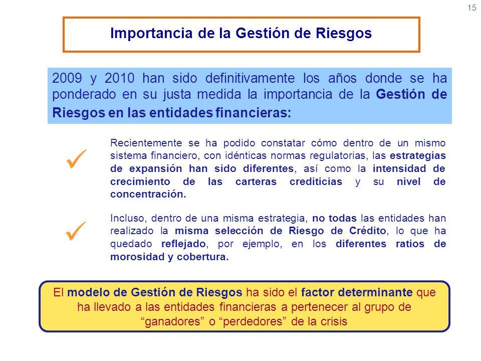 15 2009 y 2010 han sido definitivamente los años donde se ha ponderado en su justa medida la importancia de la Gestión de Riesgos en las entidades fin