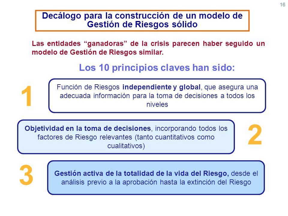 16 Decálogo para la construcción de un modelo de Gestión de Riesgos sólido Las entidades ganadoras de la crisis parecen haber seguido un modelo de Ges