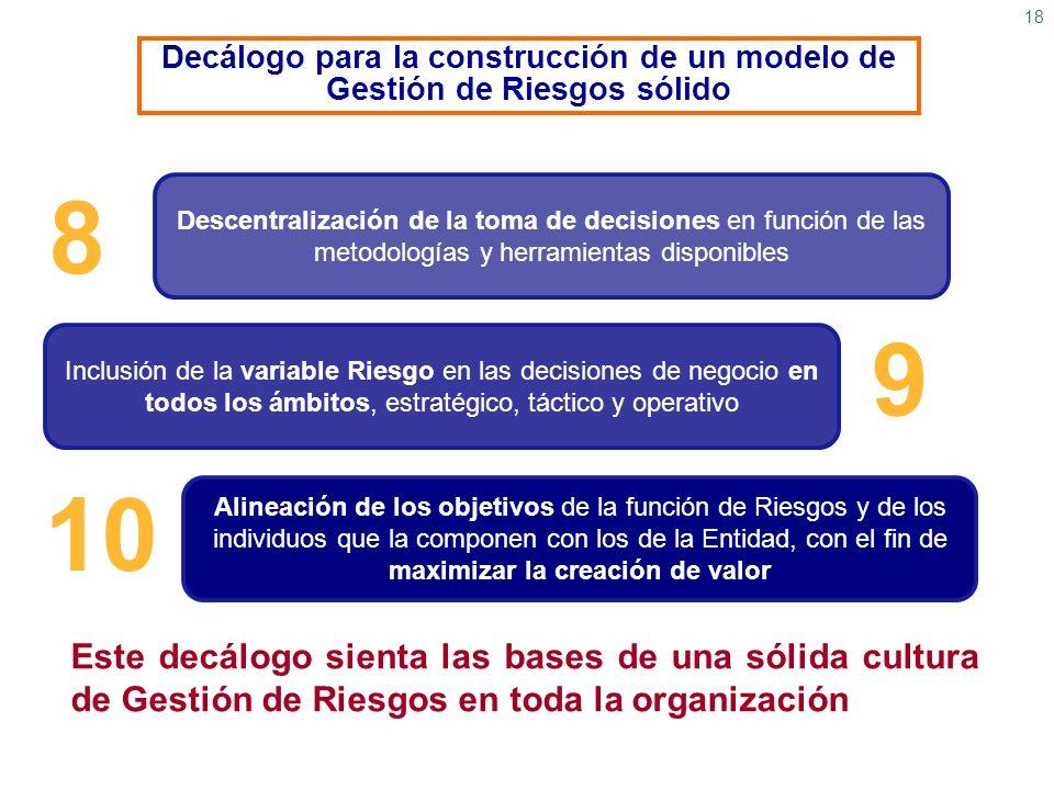 18 Decálogo para la construcción de un modelo de Gestión de Riesgos sólido 8 Descentralización de la toma de decisiones en función de las metodologías