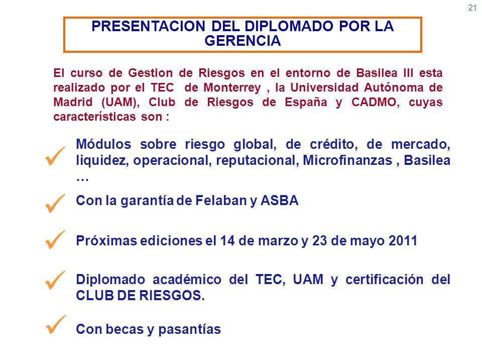 21 PRESENTACION DEL DIPLOMADO POR LA GERENCIA El curso de Gestion de Riesgos en el entorno de Basilea III esta realizado por el TEC de Monterrey, la U