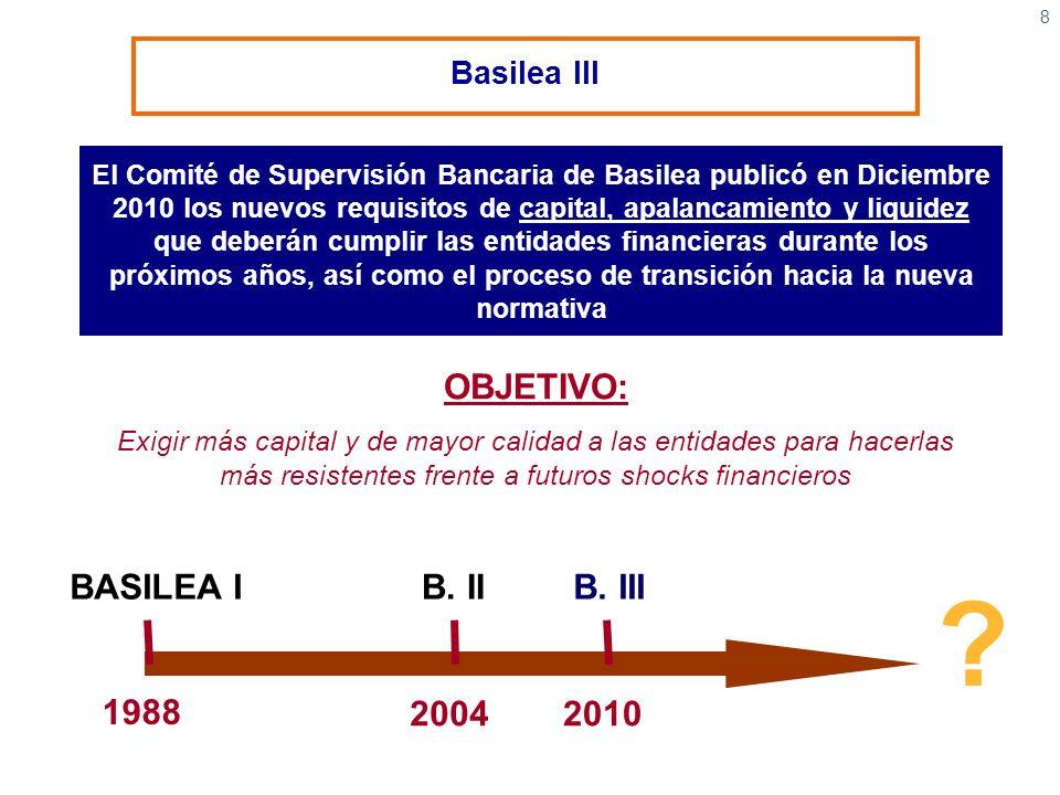 9 Basilea III Buffers de capital Buffer de conservación: Se introducirá para poder hacer frente a escenarios acusados de estrés, tanto de naturaleza económica como financiera.