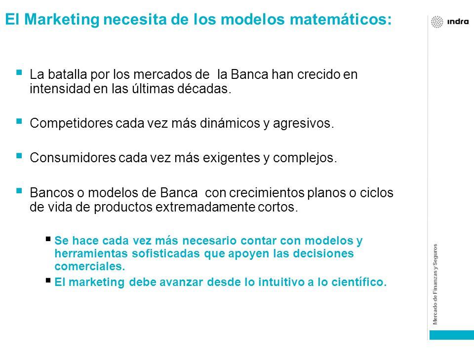 Mercado de Finanzas y Seguros Introducción Algunas preguntas que el marketing cuantitativo nos ayuda a resolver: ¿Qué tasa de interés y comisiones deb