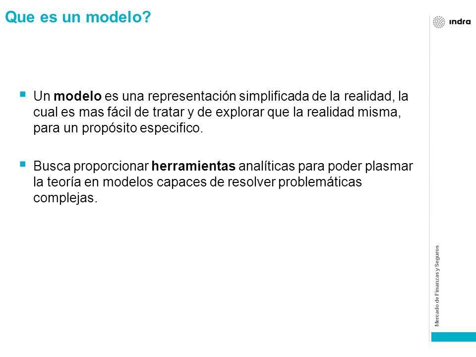 Mercado de Finanzas y Seguros El modelador debe ser capaz de… Diagnosticar si corresponde la aplicación de un modelo formal y evaluar la conveniencia