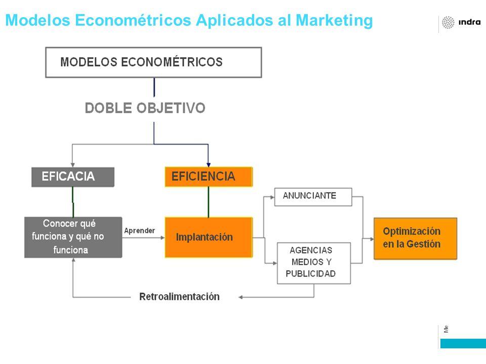 Mercado de Finanzas y Seguros Se suelen desarrollar cualquier tipo de Modelos, siendo los más habituales: Modelos Econométricos Modelos Econométricos