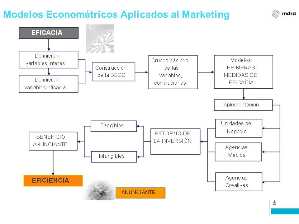 Mercado de Finanzas y Seguros Modelos Econométricos Aplicados al Marketing