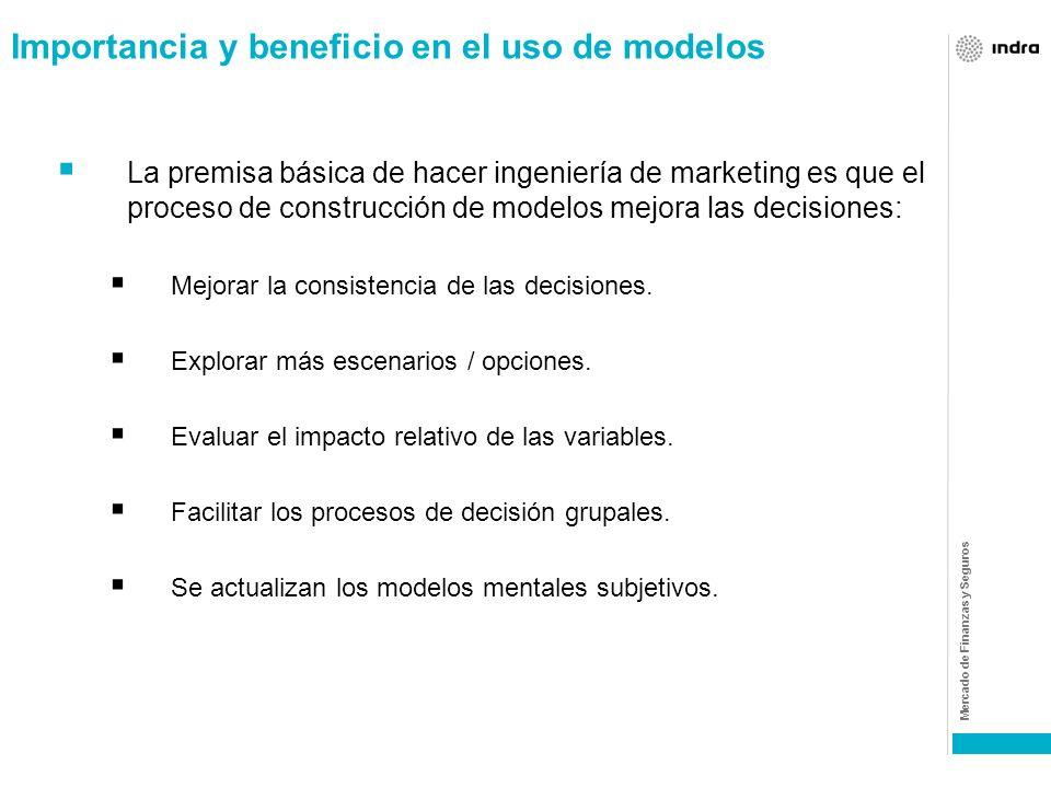 Mercado de Finanzas y Seguros Operatividad de los modelos