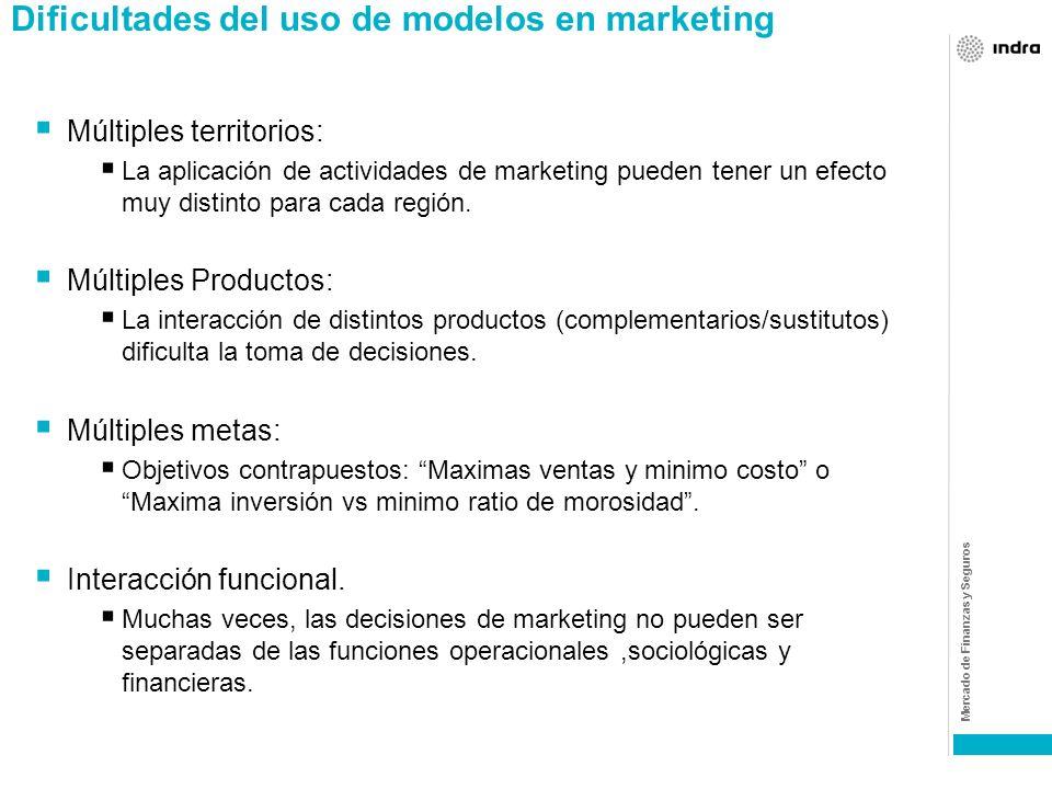 Mercado de Finanzas y Seguros Dificultades del uso de modelos en marketing Respuesta de ventas a un instrumento individual de marketing. En general, b
