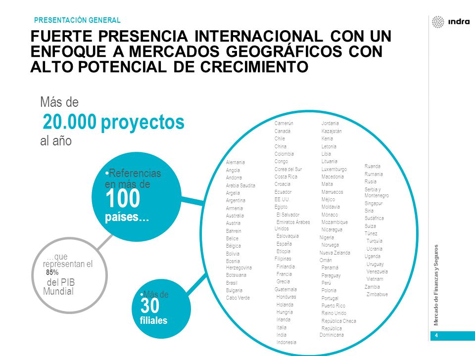 Mercado de Finanzas y Seguros 3 QUIENES SOMOS Multinacional de TI número 1 en España y una de las principales de Europa y Latinoamérica 2.380 M en ven