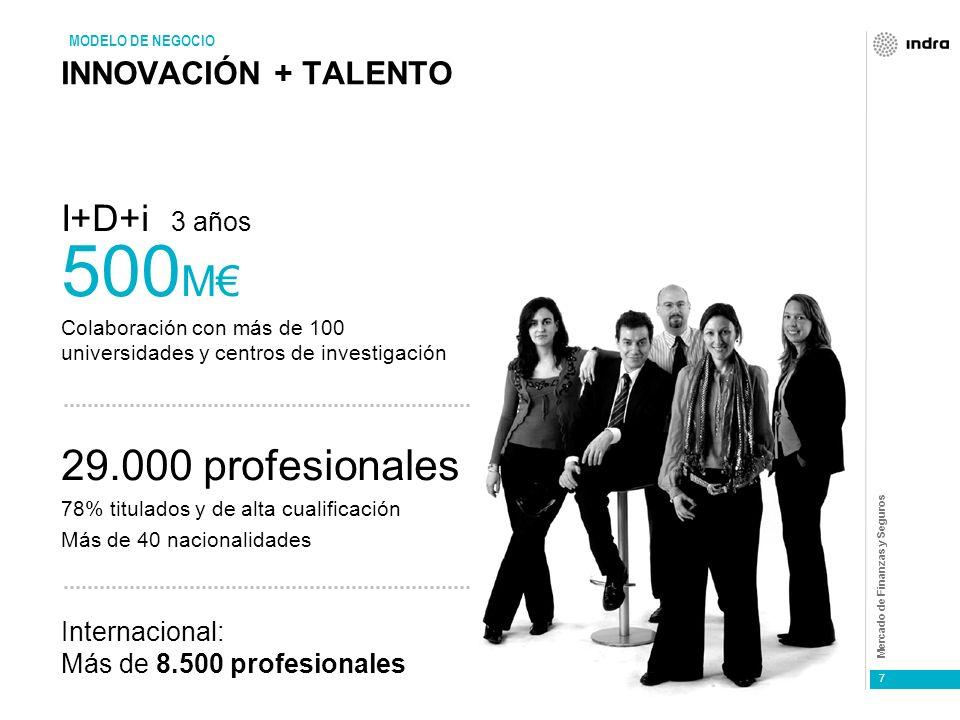 Mercado de Finanzas y Seguros 7 INNOVACIÓN + TALENTO I+D+i 3 años 500 M Colaboración con más de 100 universidades y centros de investigación 29.000 profesionales 78% titulados y de alta cualificación Más de 40 nacionalidades Internacional: Más de 8.500 profesionales MODELO DE NEGOCIO