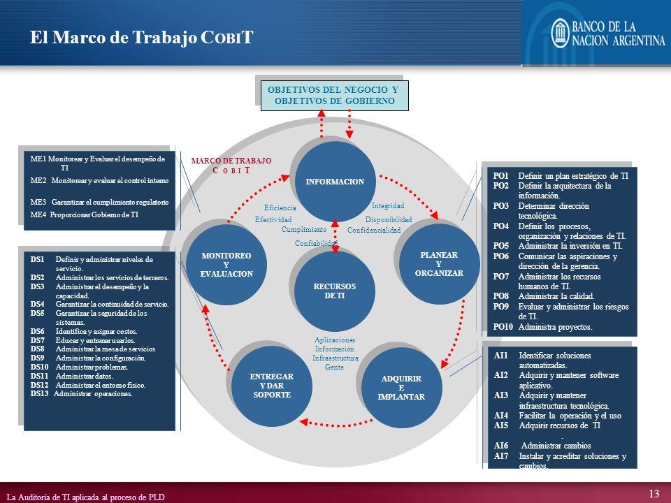 La Auditoría de TI aplicada al proceso de PLD 13 OBJETIVOS DEL NEGOCIO Y OBJETIVOS DE GOBIERNO OBJETIVOS DEL NEGOCIO Y OBJETIVOS DE GOBIERNO Eficienci