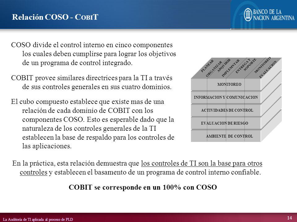 La Auditoría de TI aplicada al proceso de PLD 14 AMBIENTE DE CONTROL EVALUACION DE RIESGO ACTIVIDADES DE CONTROL INFORMACION Y COMUNICACION MONITOREO