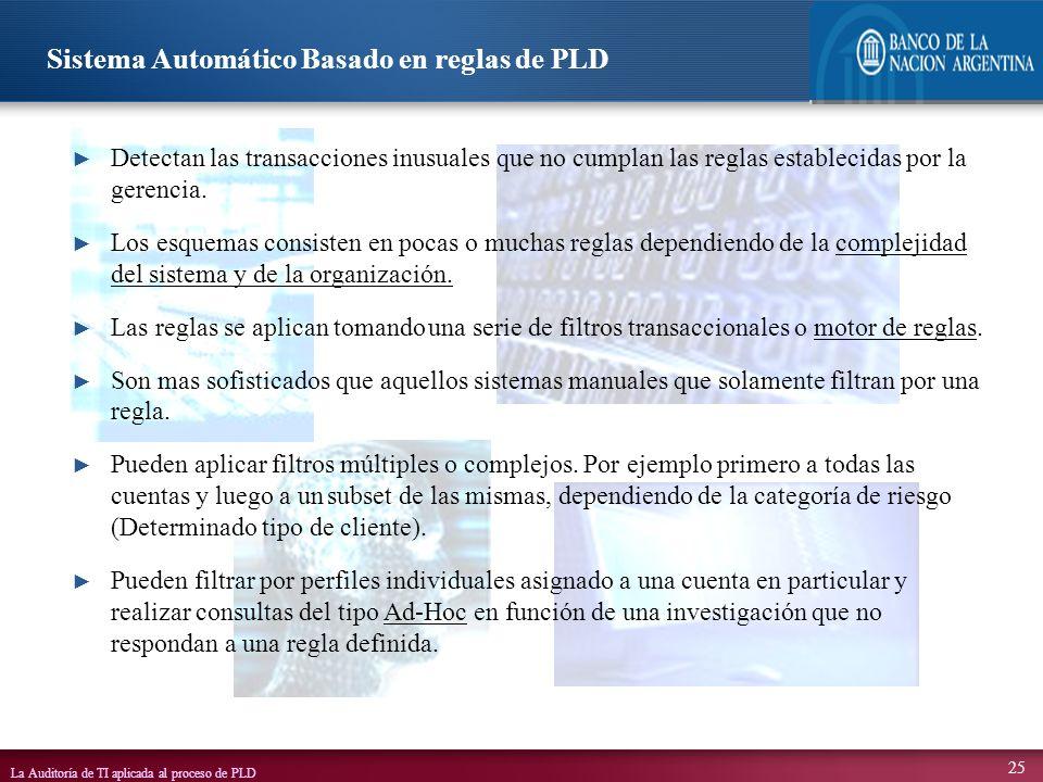 La Auditoría de TI aplicada al proceso de PLD 25 Detectan las transacciones inusuales que no cumplan las reglas establecidas por la gerencia. Los esqu