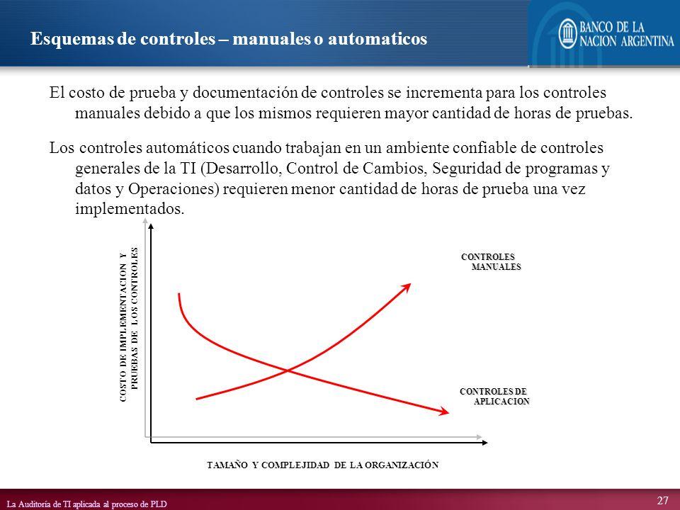 La Auditoría de TI aplicada al proceso de PLD 27 El costo de prueba y documentación de controles se incrementa para los controles manuales debido a qu