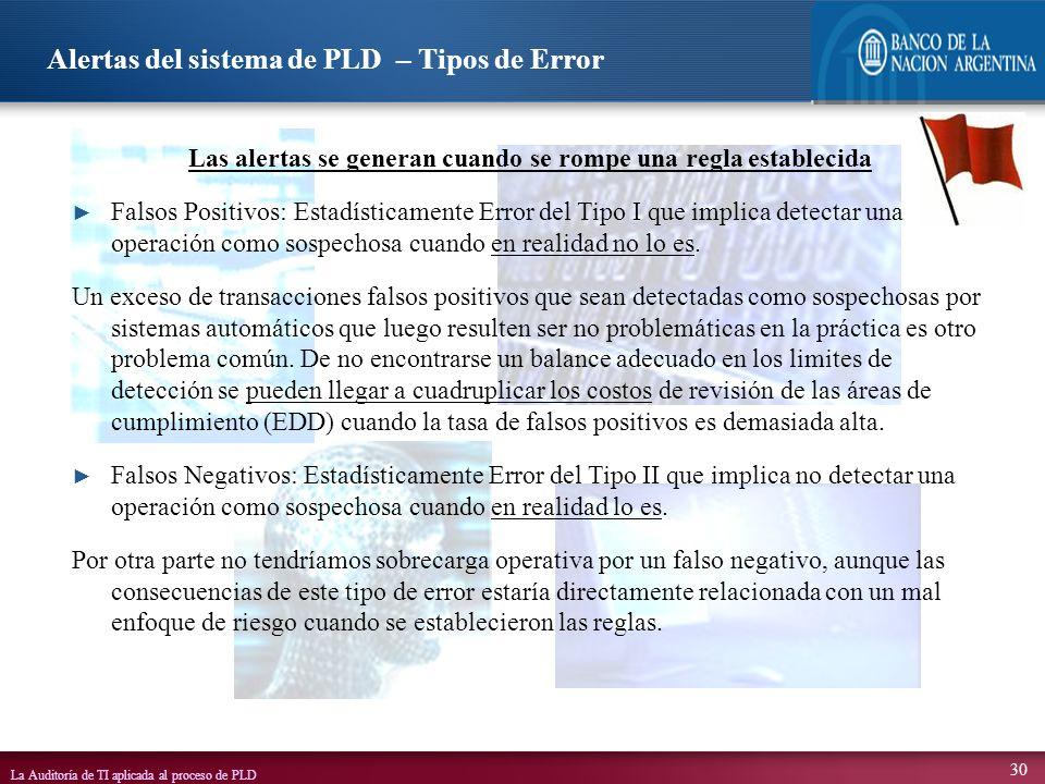 La Auditoría de TI aplicada al proceso de PLD 30 Las alertas se generan cuando se rompe una regla establecida Falsos Positivos: Estadísticamente Error