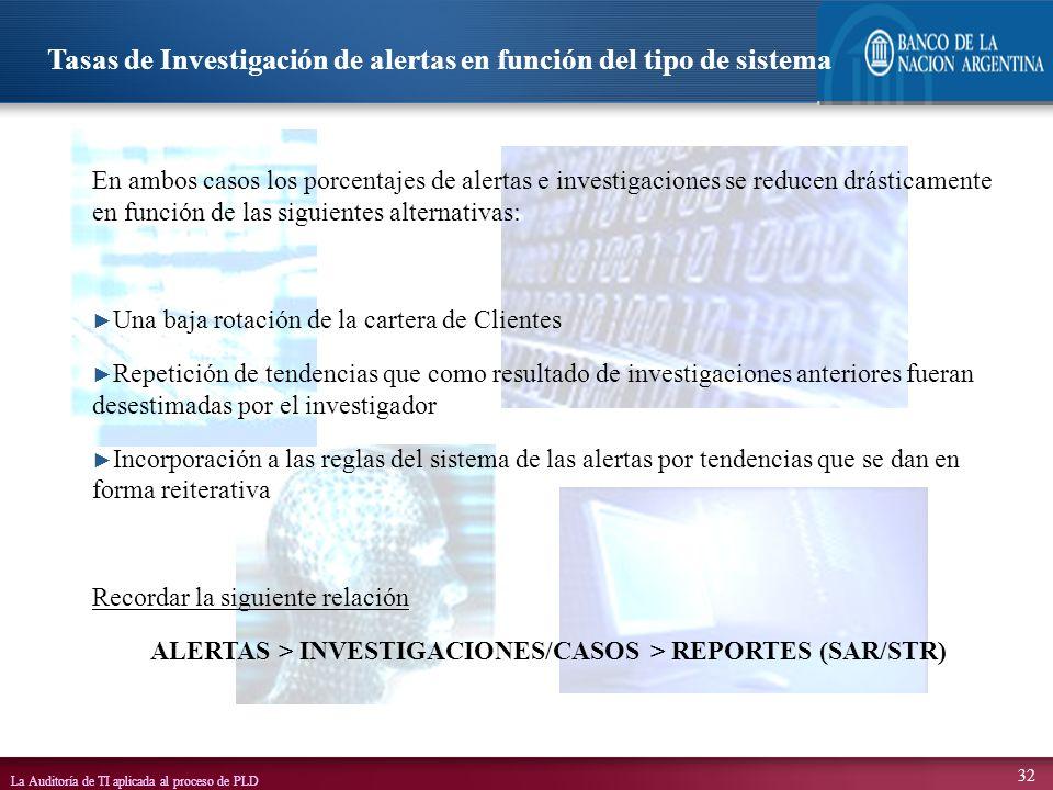 La Auditoría de TI aplicada al proceso de PLD 32 Tasas de Investigación de alertas en función del tipo de sistema En ambos casos los porcentajes de al
