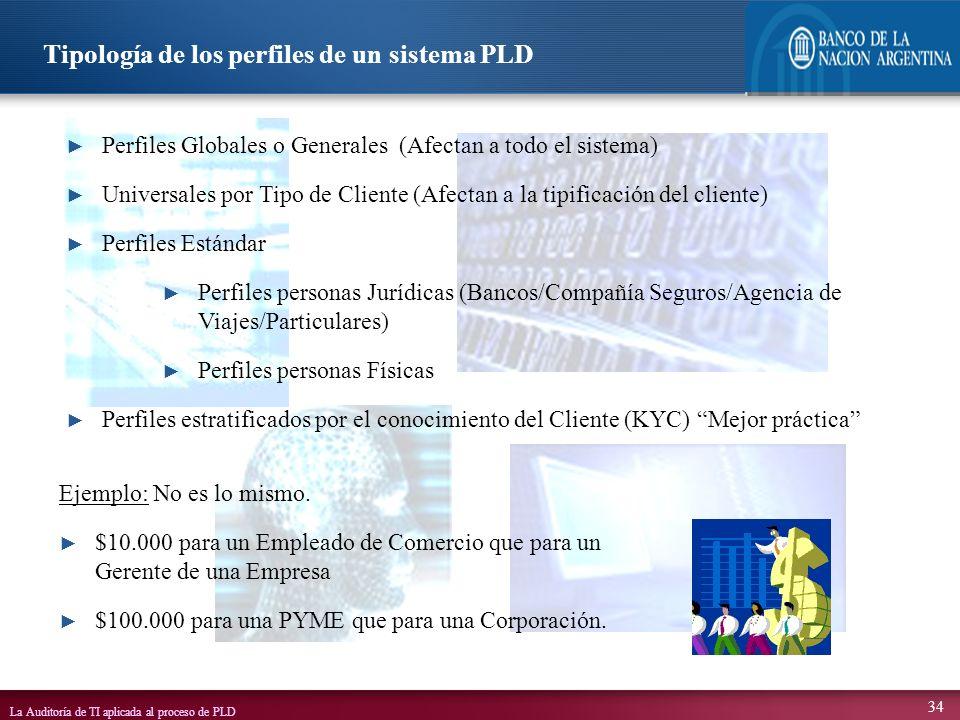 La Auditoría de TI aplicada al proceso de PLD 34 Perfiles Globales o Generales (Afectan a todo el sistema) Universales por Tipo de Cliente (Afectan a
