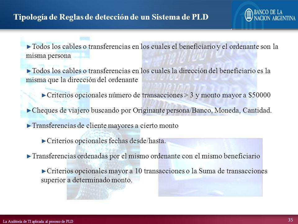 La Auditoría de TI aplicada al proceso de PLD 35 Tipología de Reglas de detección de un Sistema de PLD Todos los cables o transferencias en los cuales