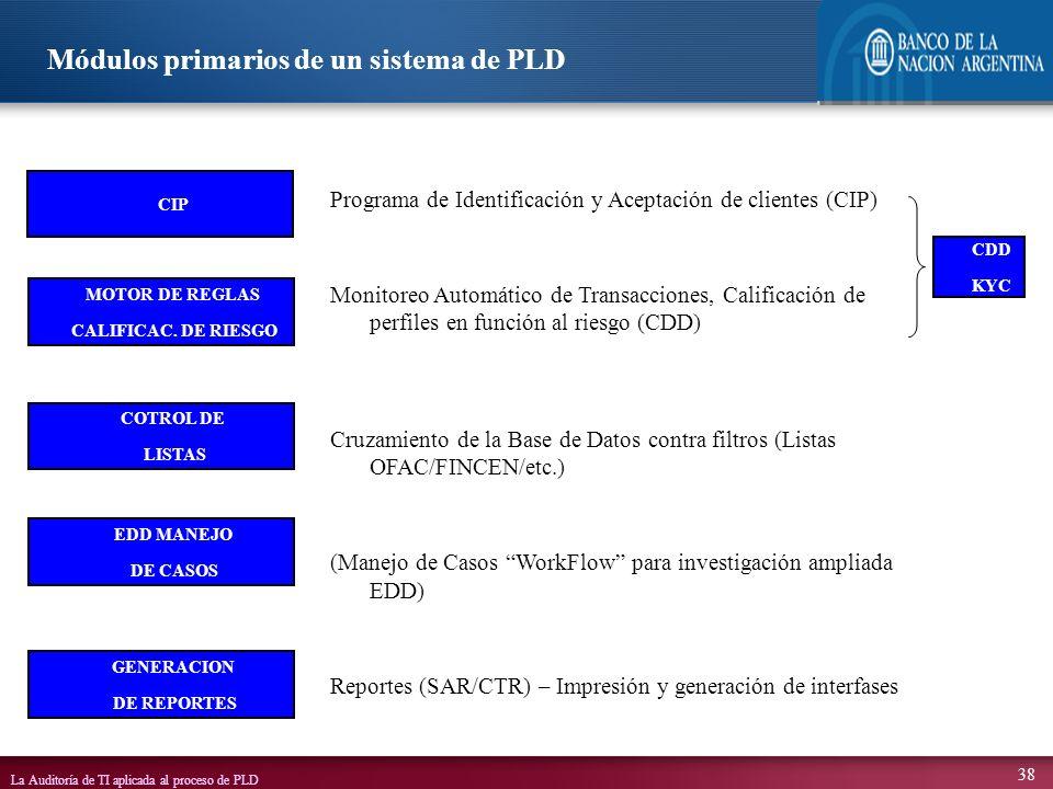 La Auditoría de TI aplicada al proceso de PLD 38 Cruzamiento de la Base de Datos contra filtros (Listas OFAC/FINCEN/etc.) (Manejo de Casos WorkFlow pa