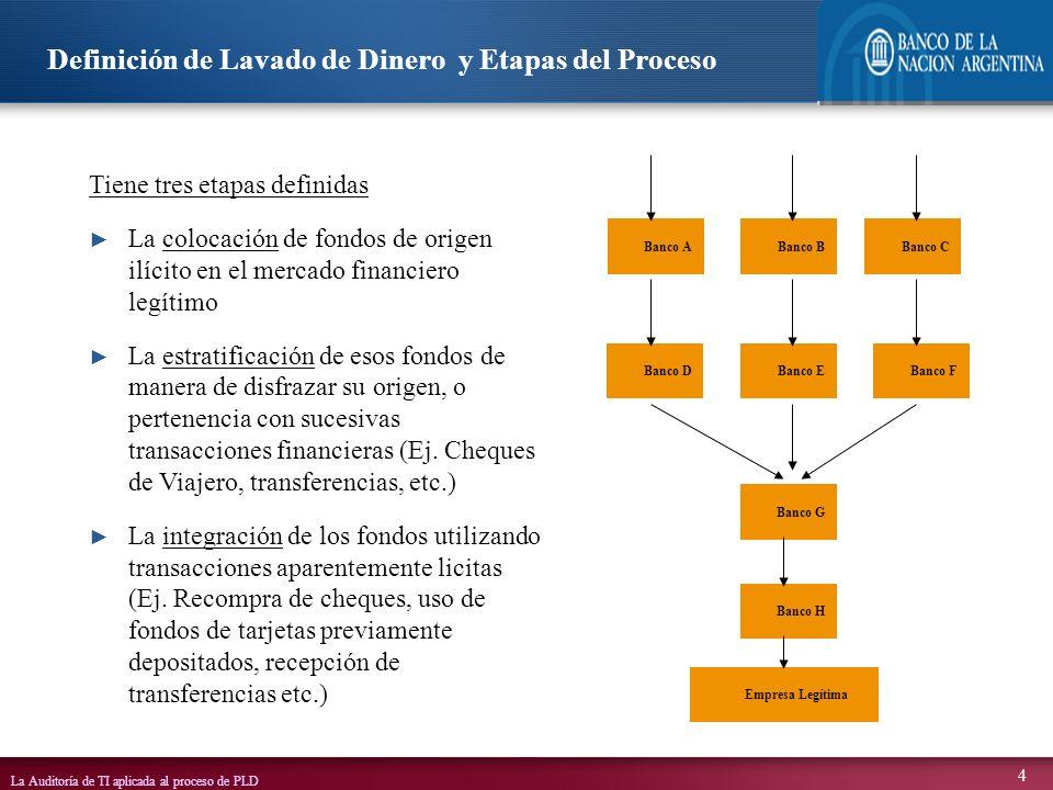 La Auditoría de TI aplicada al proceso de PLD 4 Tiene tres etapas definidas La colocación de fondos de origen ilícito en el mercado financiero legítim