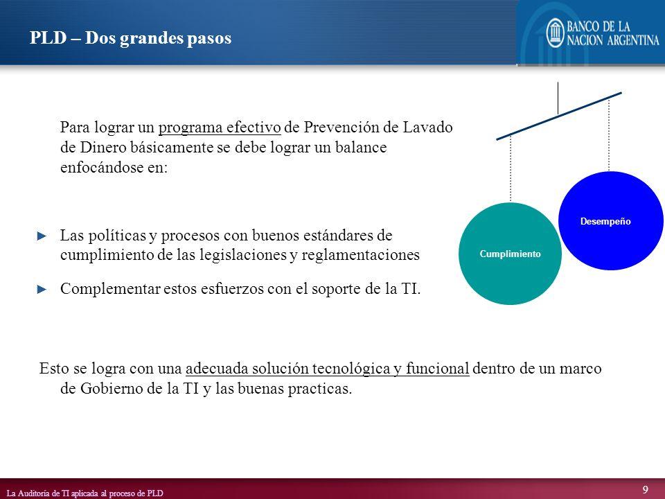 La Auditoría de TI aplicada al proceso de PLD 20 El foco primario para la demostración de una mejor practica, es que el enfoque de prevención de lavado de dinero sea basado en riesgo, y proporcional al riesgo.
