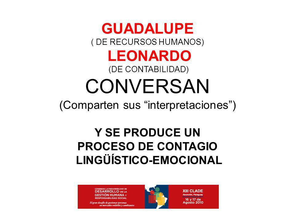 GUADALUPE ( DE RECURSOS HUMANOS) LEONARDO (DE CONTABILIDAD) CONVERSAN (Comparten sus interpretaciones) Y SE PRODUCE UN PROCESO DE CONTAGIO LINGÜÍSTICO