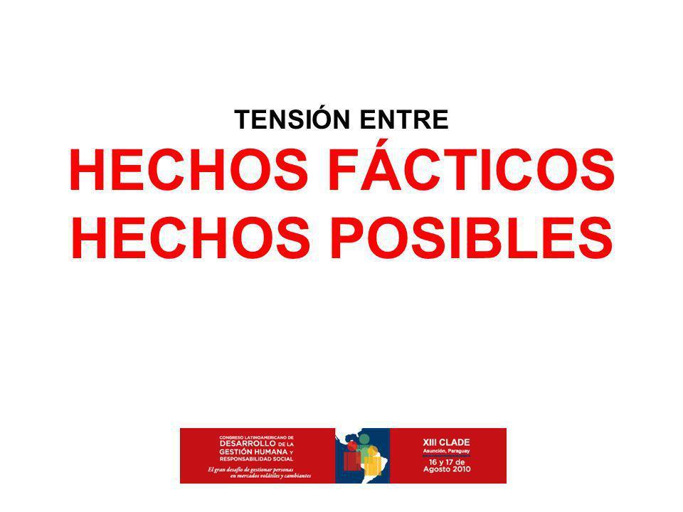 TENSIÓN ENTRE HECHOS FÁCTICOS HECHOS POSIBLES